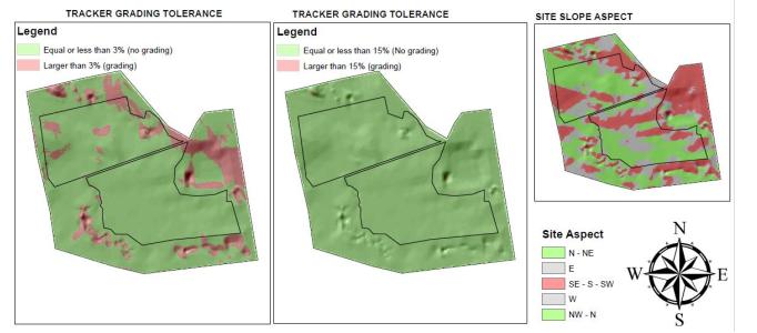 Slope Tolerances Analysis